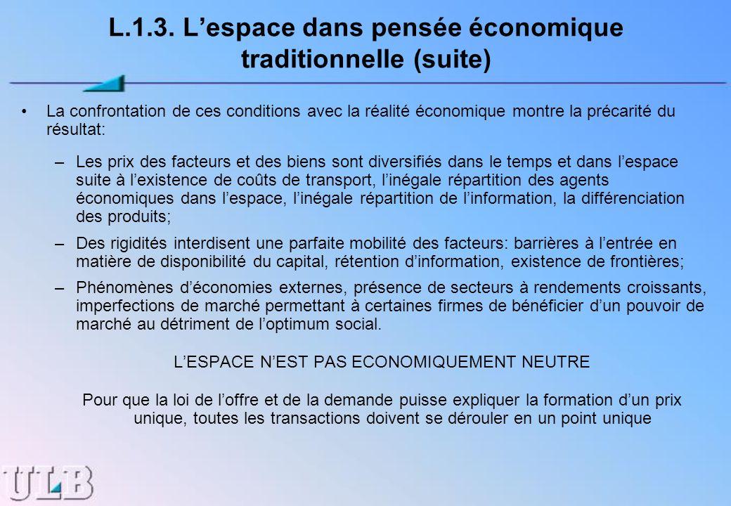 L.1.3. L'espace dans pensée économique traditionnelle (suite)