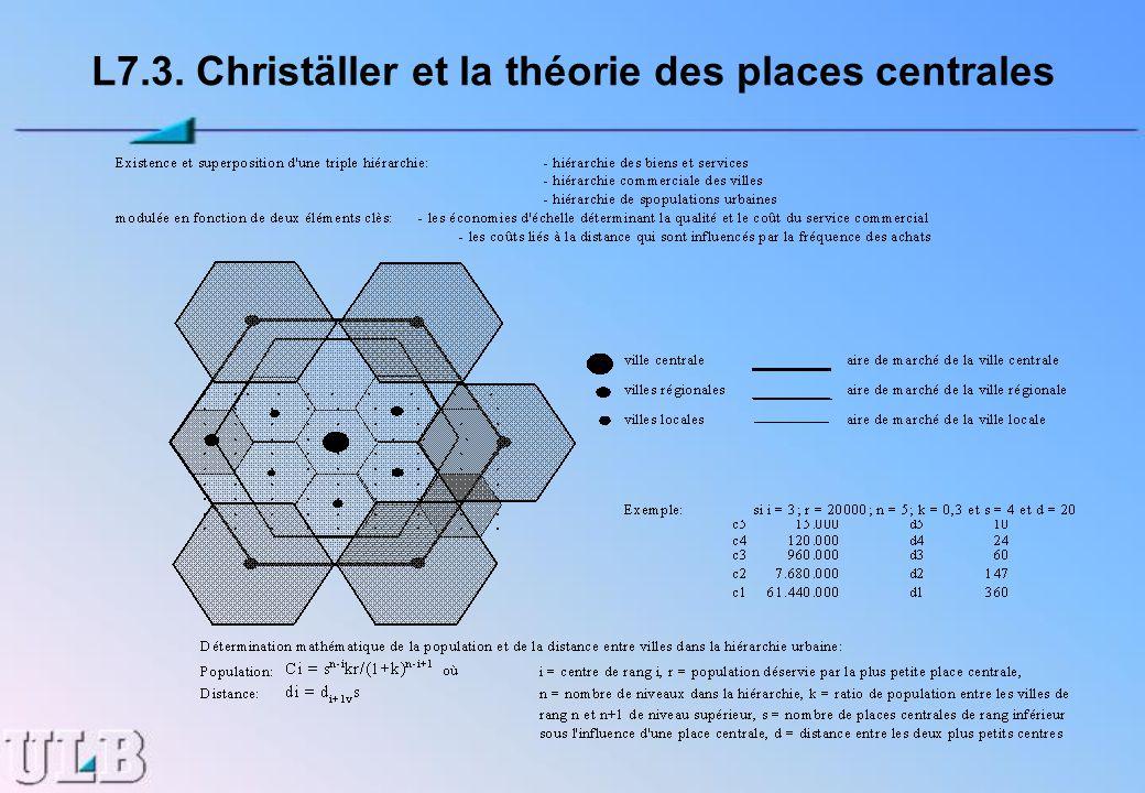 L7.3. Christäller et la théorie des places centrales