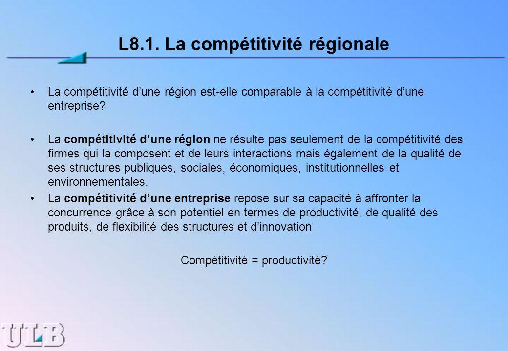 L8.1. La compétitivité régionale