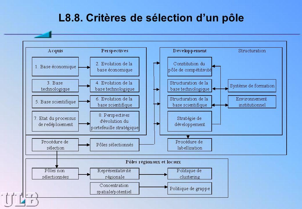 L8.8. Critères de sélection d'un pôle