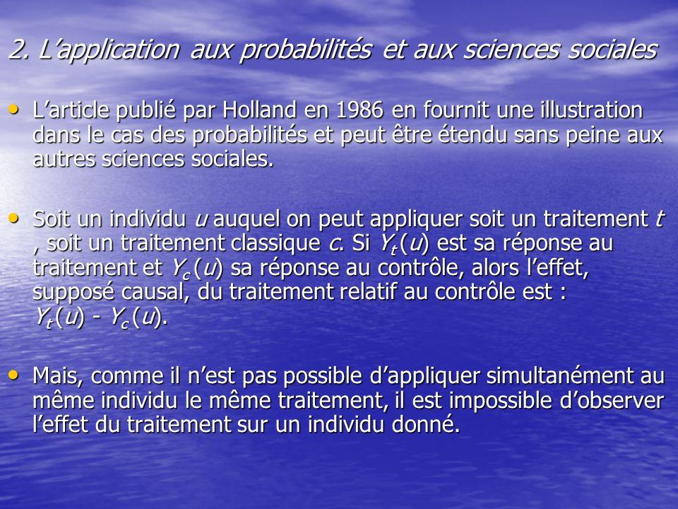 2. L'application aux probabilités et aux sciences sociales