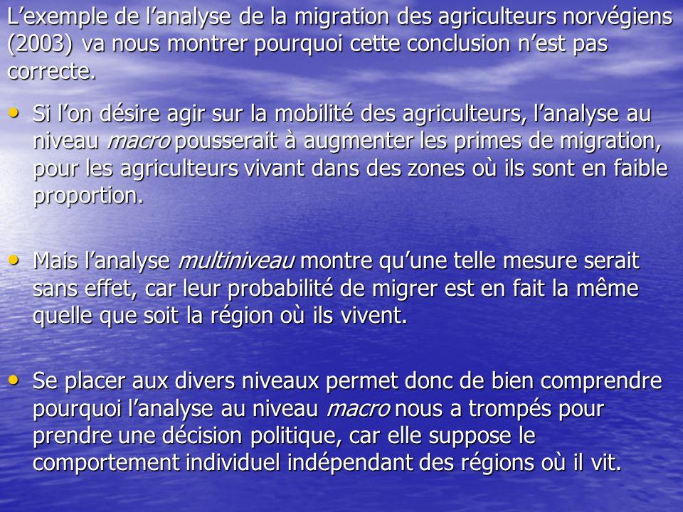 L'exemple de l'analyse de la migration des agriculteurs norvégiens (2003) va nous montrer pourquoi cette conclusion n'est pas correcte.