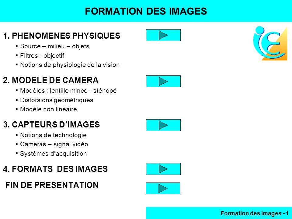 FORMATION DES IMAGES PHENOMENES PHYSIQUES MODELE DE CAMERA
