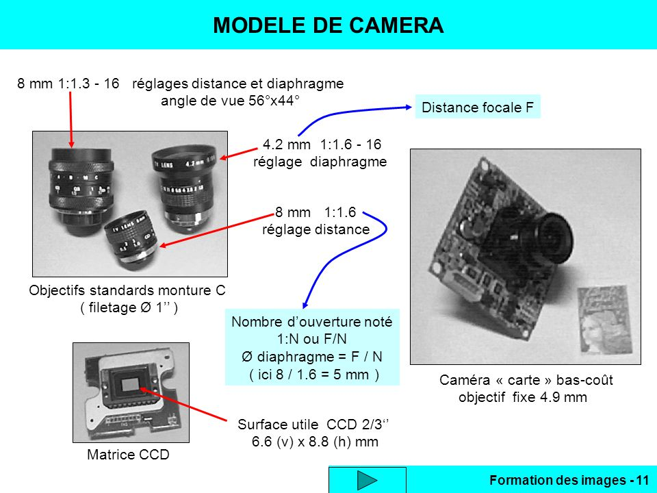 MODELE DE CAMERA 8 mm 1:1.3 - 16 réglages distance et diaphragme