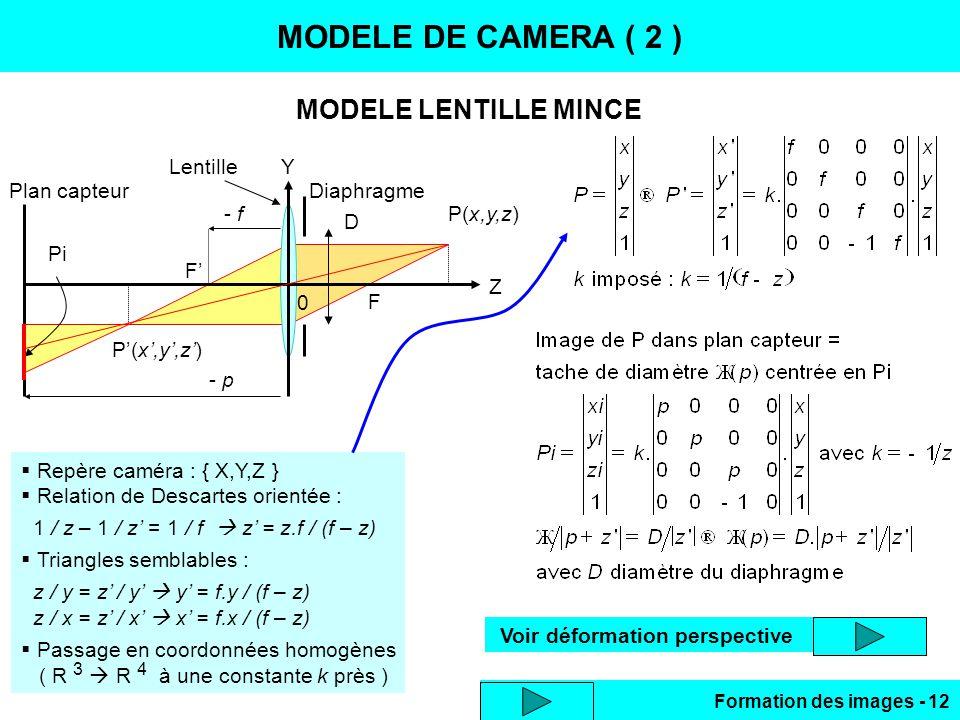 MODELE DE CAMERA ( 2 ) MODELE LENTILLE MINCE Y Z P(x,y,z) F F'