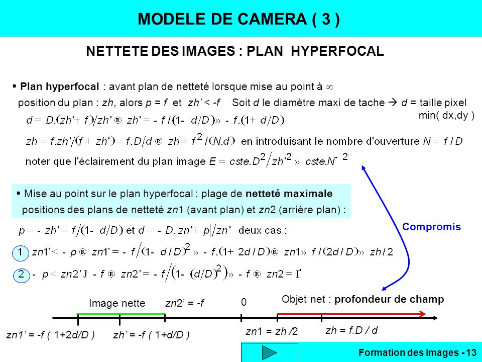 NETTETE DES IMAGES : PLAN HYPERFOCAL