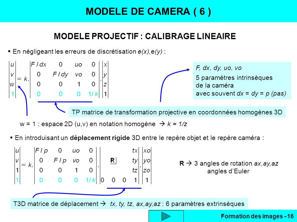 MODELE PROJECTIF : CALIBRAGE LINEAIRE