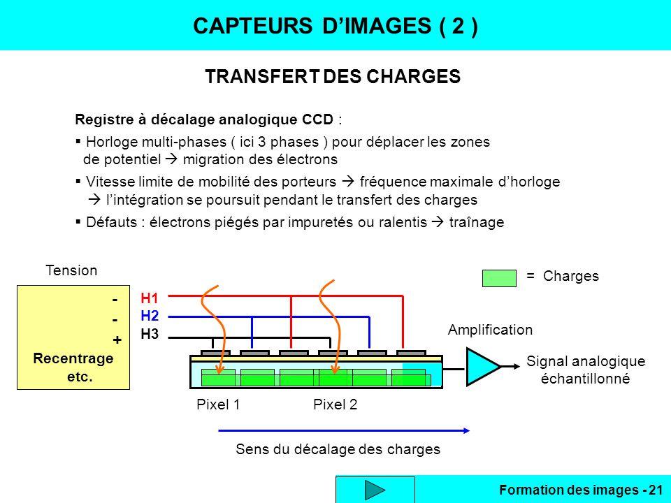CAPTEURS D'IMAGES ( 2 ) TRANSFERT DES CHARGES + - + - - + - + - + - +