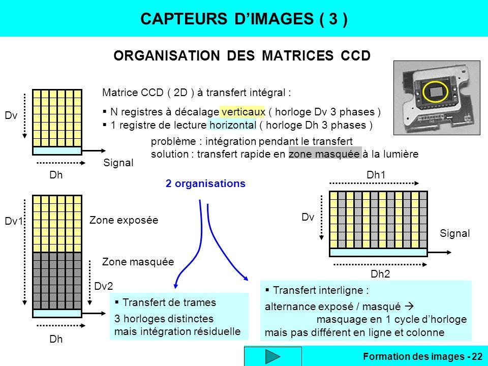 ORGANISATION DES MATRICES CCD