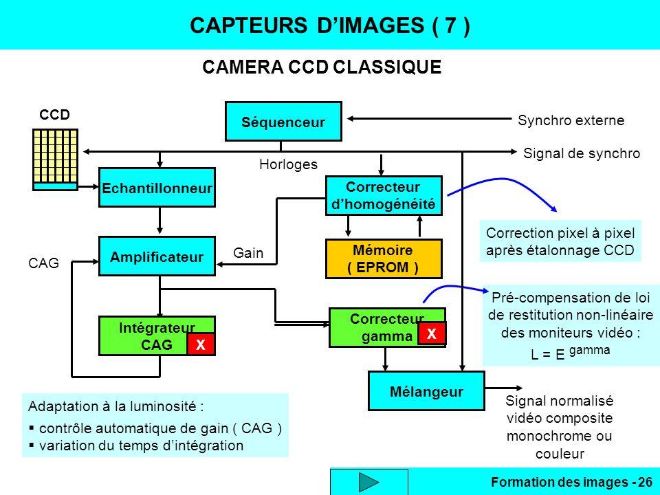 CAPTEURS D'IMAGES ( 7 ) CAMERA CCD CLASSIQUE CCD Séquenceur