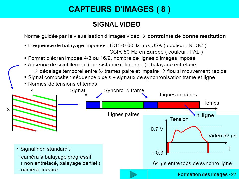 CAPTEURS D'IMAGES ( 8 ) SIGNAL VIDEO