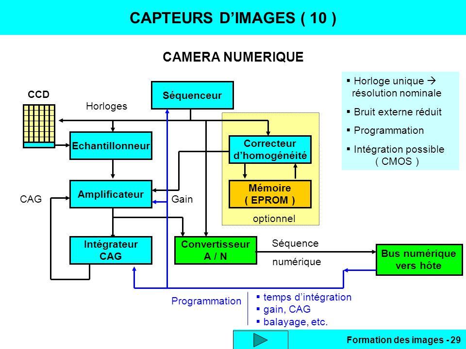 CAPTEURS D'IMAGES ( 10 ) CAMERA NUMERIQUE Horloge unique 