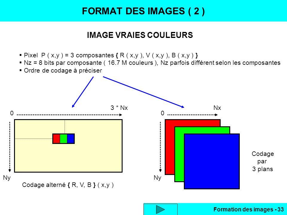 FORMAT DES IMAGES ( 2 ) IMAGE VRAIES COULEURS