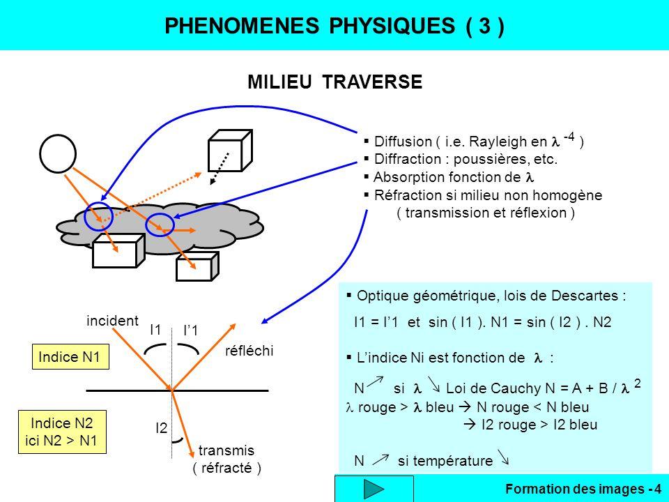 PHENOMENES PHYSIQUES ( 3 )
