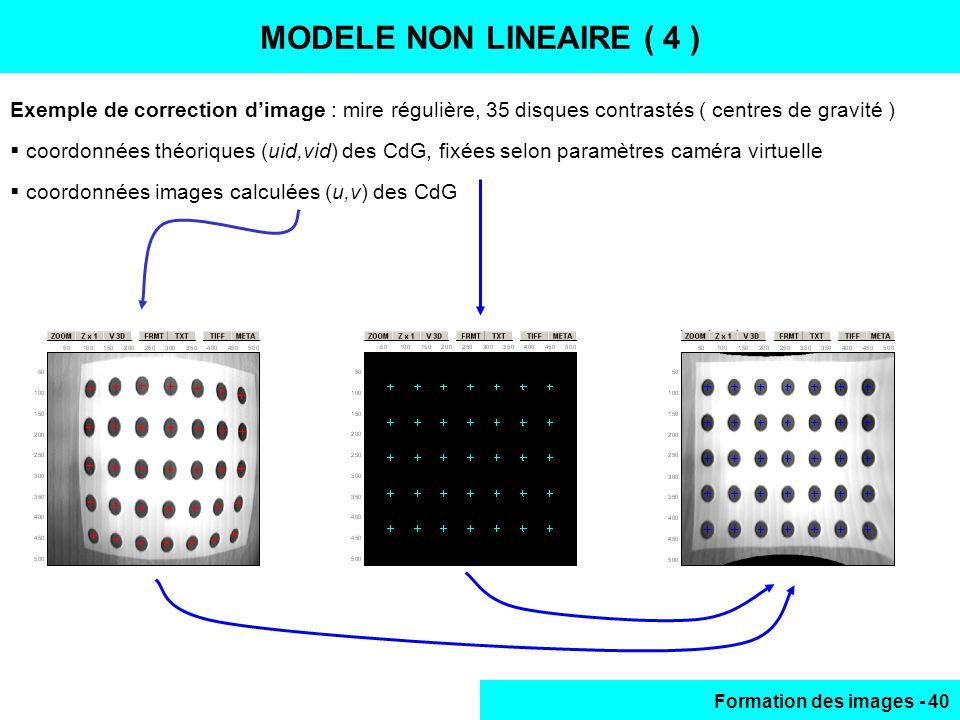 MODELE NON LINEAIRE (4) MODELE NON LINEAIRE ( 4 )