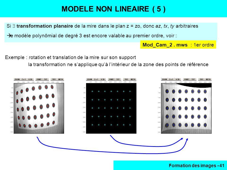 MODELE NON LINEAIRE (5) MODELE NON LINEAIRE ( 5 )