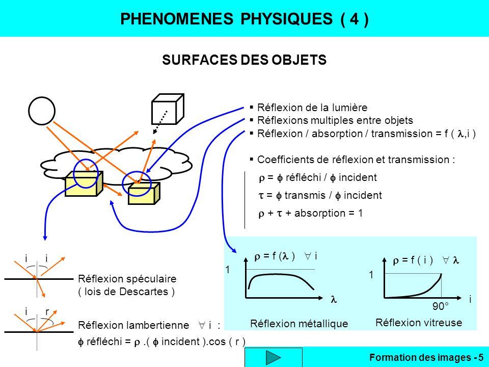 PHENOMENES PHYSIQUES ( 4 )
