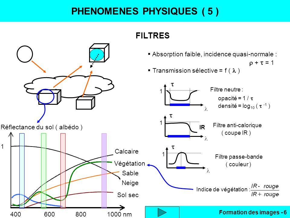 PHENOMENES PHYSIQUES ( 5 )