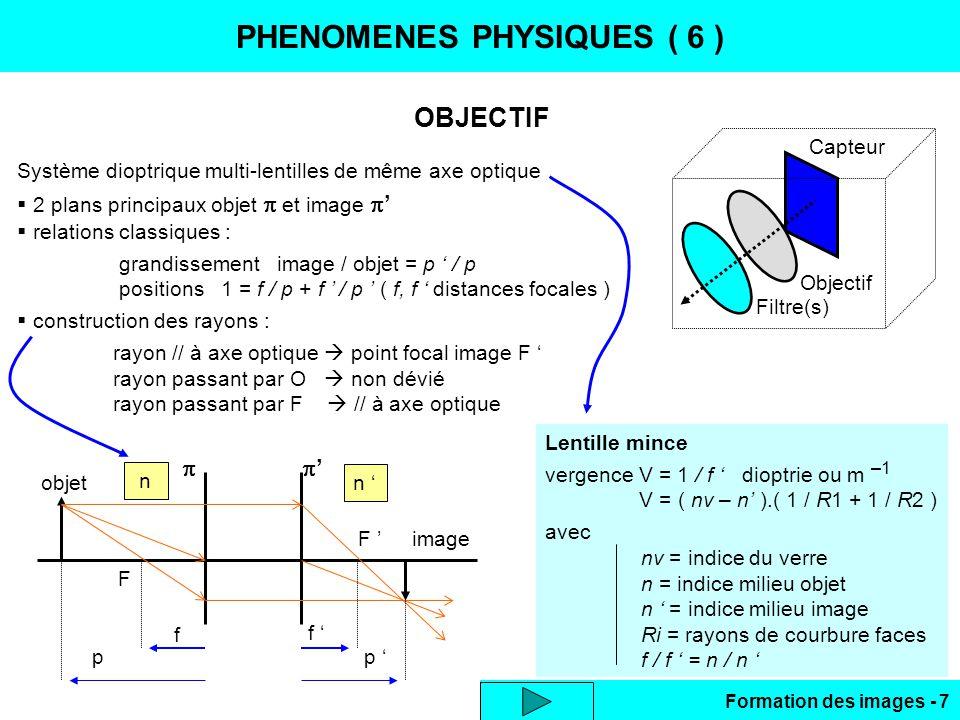 PHENOMENES PHYSIQUES ( 6 )