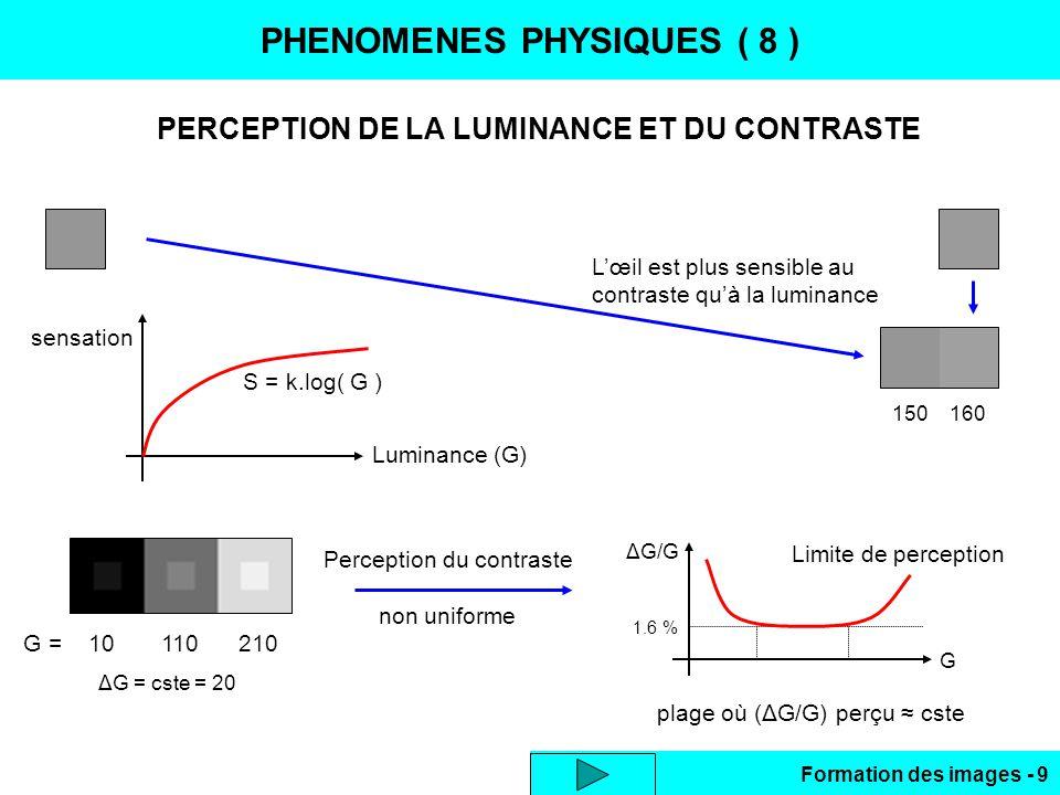 PHENOMENES PHYSIQUES ( 8 )