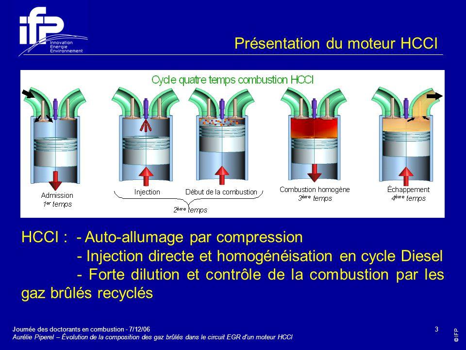 Présentation du moteur HCCI