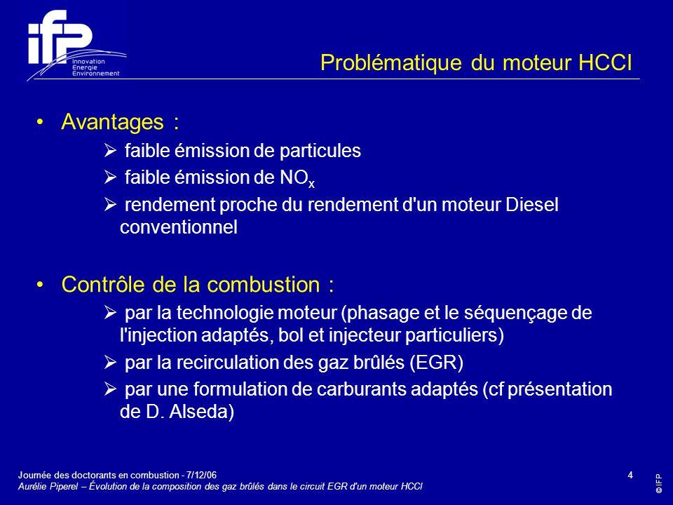 Problématique du moteur HCCI