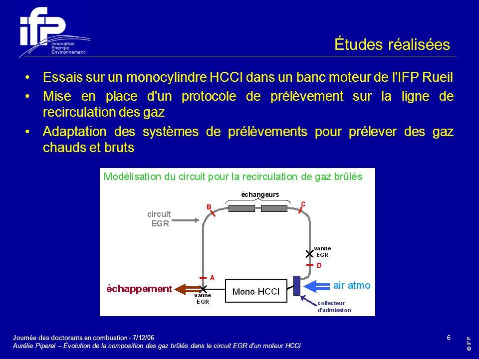 Études réalisées Essais sur un monocylindre HCCI dans un banc moteur de l IFP Rueil.