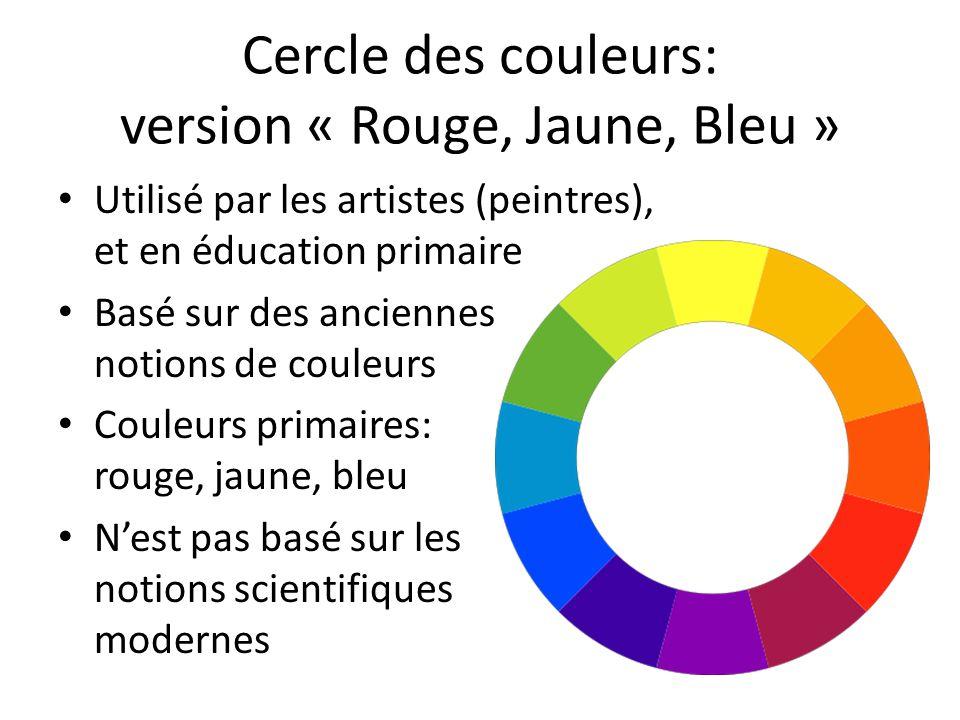 Cercle des couleurs: version « Rouge, Jaune, Bleu »