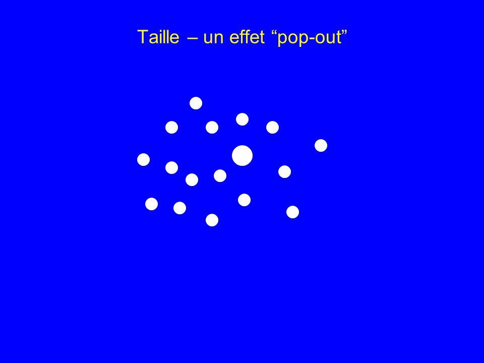 Taille – un effet pop-out