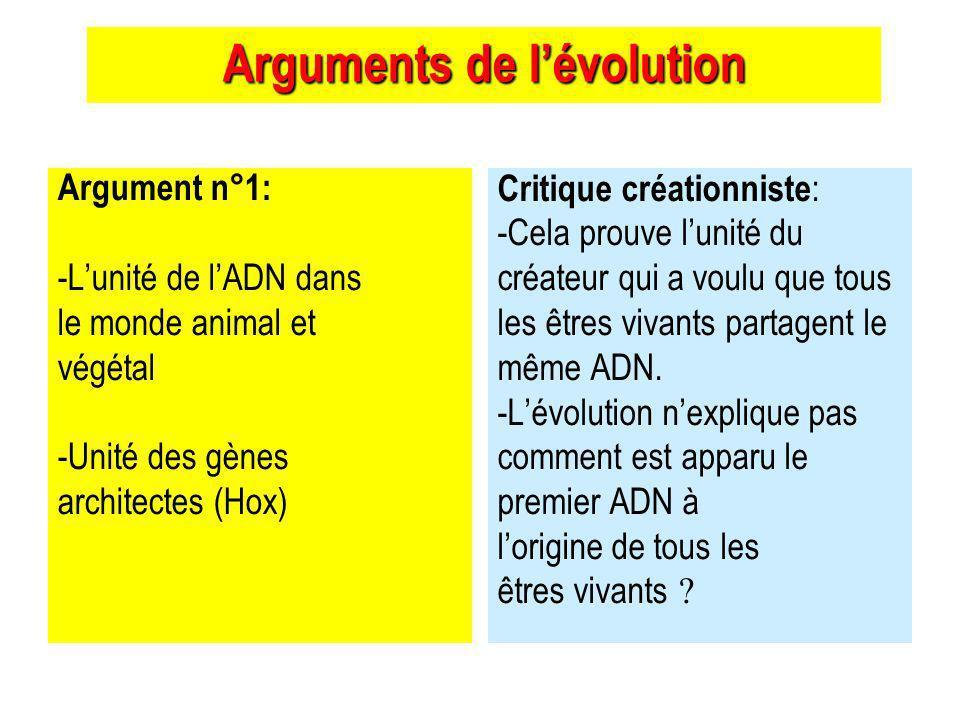 Arguments de l'évolution