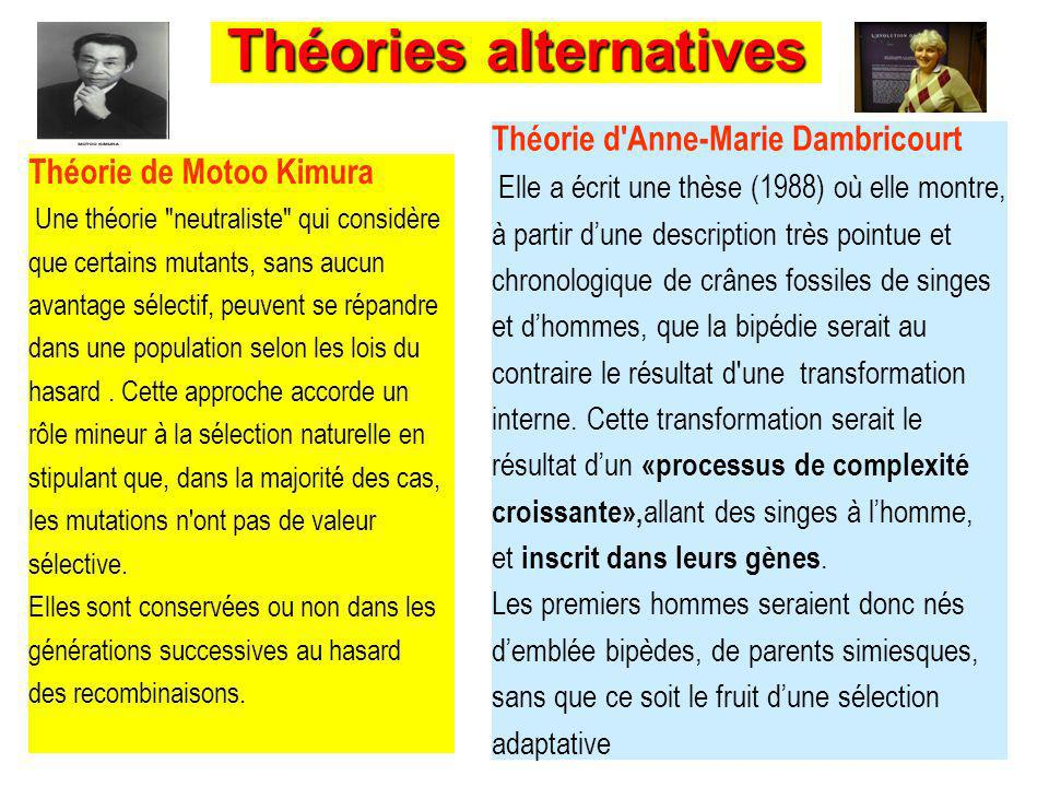 Théories alternatives