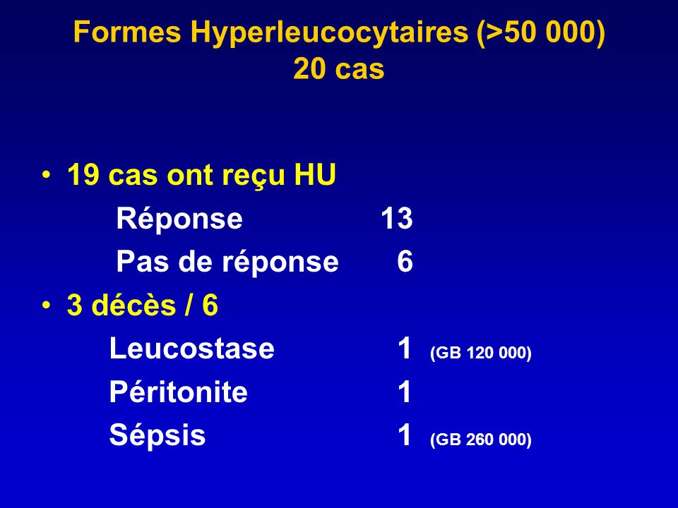 Formes Hyperleucocytaires (>50 000) 20 cas