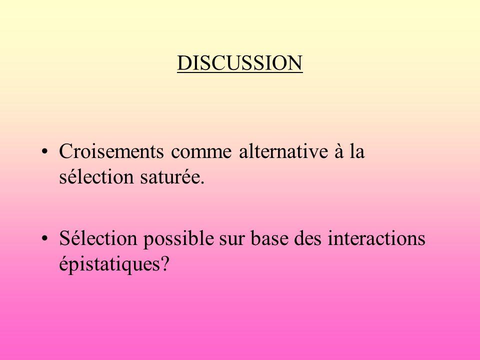 DISCUSSION Croisements comme alternative à la sélection saturée.