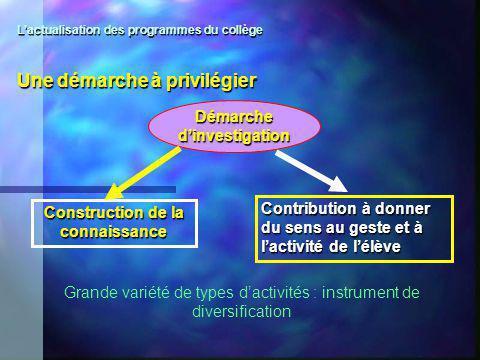 Démarche d'investigation Construction de la connaissance