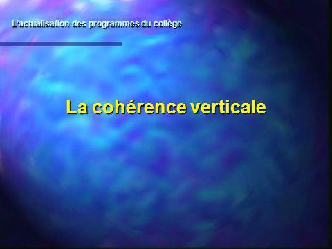 La cohérence verticale