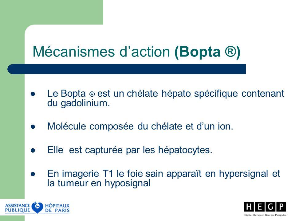 Mécanismes d'action (Bopta ®)
