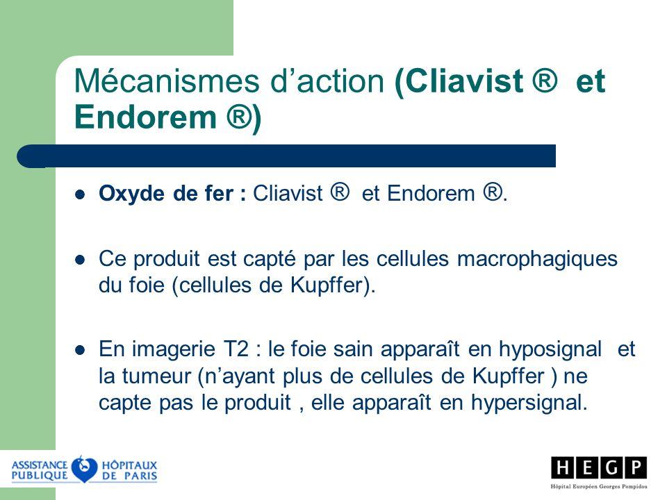 Mécanismes d'action (Cliavist ® et Endorem ®)