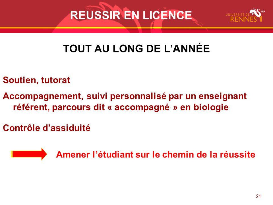 REUSSIR EN LICENCE TOUT AU LONG DE L'ANNÉE Soutien, tutorat