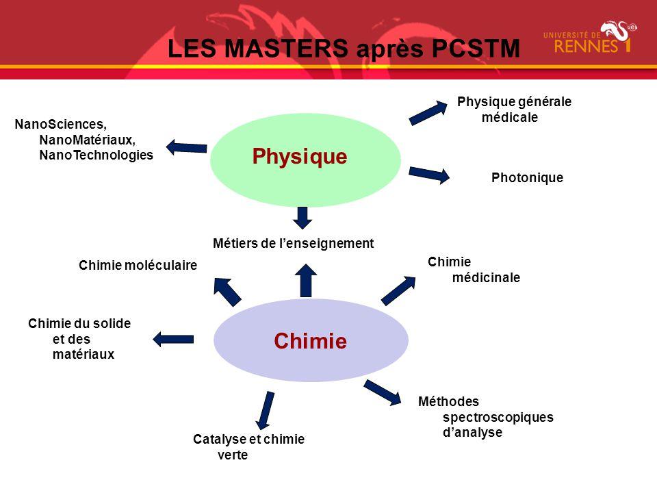 LES MASTERS après PCSTM