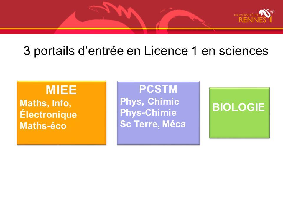 3 portails d'entrée en Licence 1 en sciences