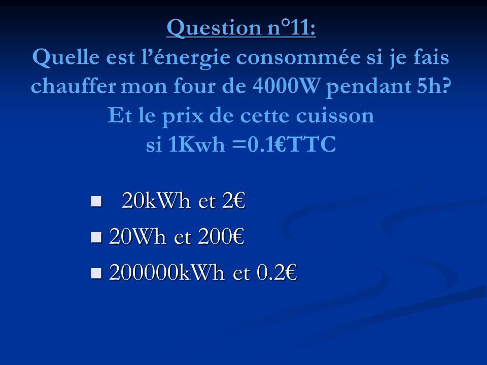 Question n°11: Quelle est l'énergie consommée si je fais chauffer mon four de 4000W pendant 5h Et le prix de cette cuisson si 1Kwh =0.1€TTC