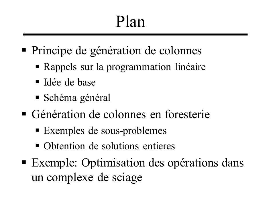 Plan Principe de génération de colonnes