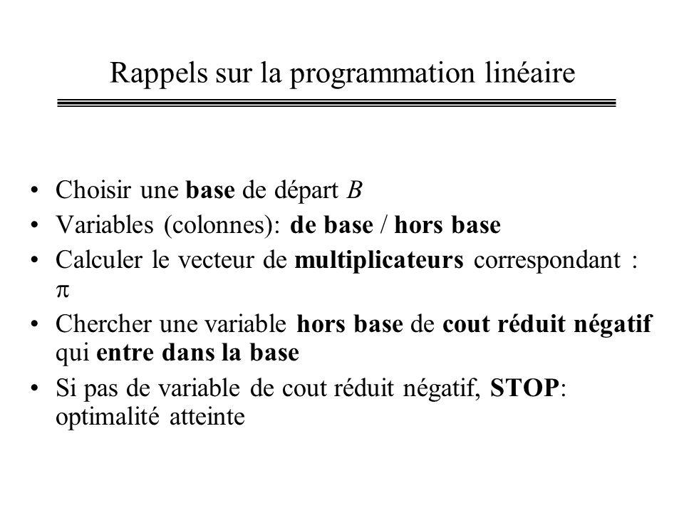 Rappels sur la programmation linéaire