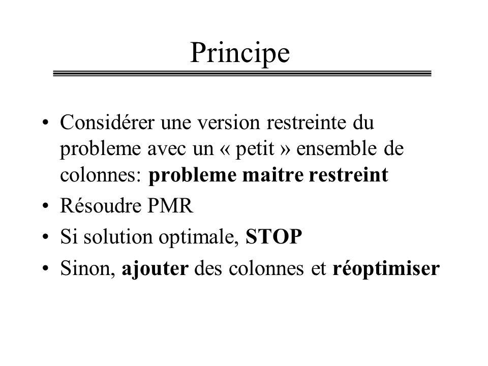 Principe Considérer une version restreinte du probleme avec un « petit » ensemble de colonnes: probleme maitre restreint.