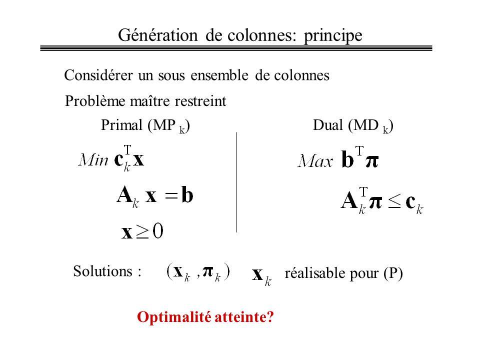 Génération de colonnes: principe