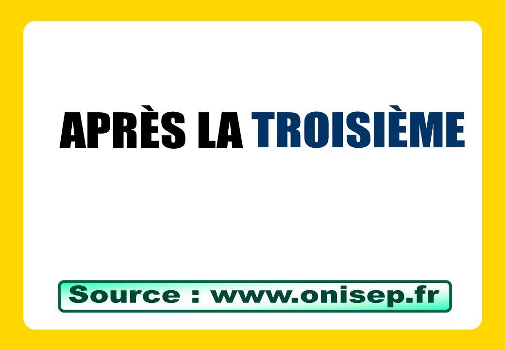 APRÈS LA TROISIÈME Source : www.onisep.fr