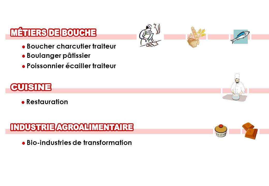 PRODUCTION ALIMENTAIRE - CUISINE