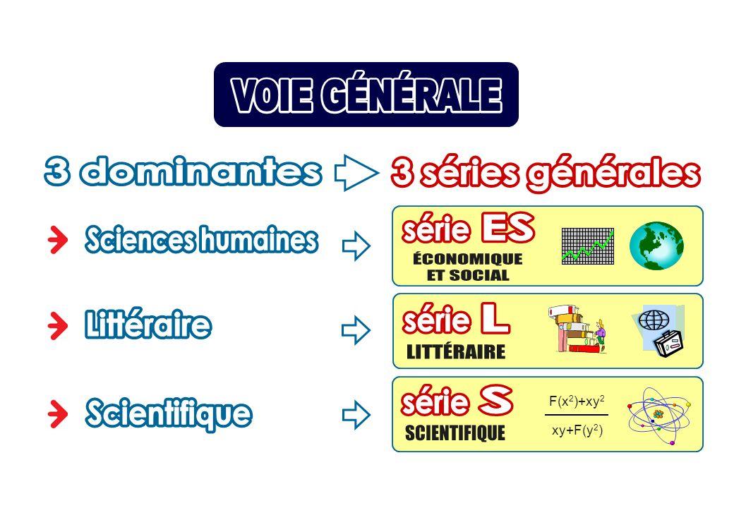 Choisir un domaine VOIE GÉNÉRALE VOIE GÉNÉRALE 3 dominantes