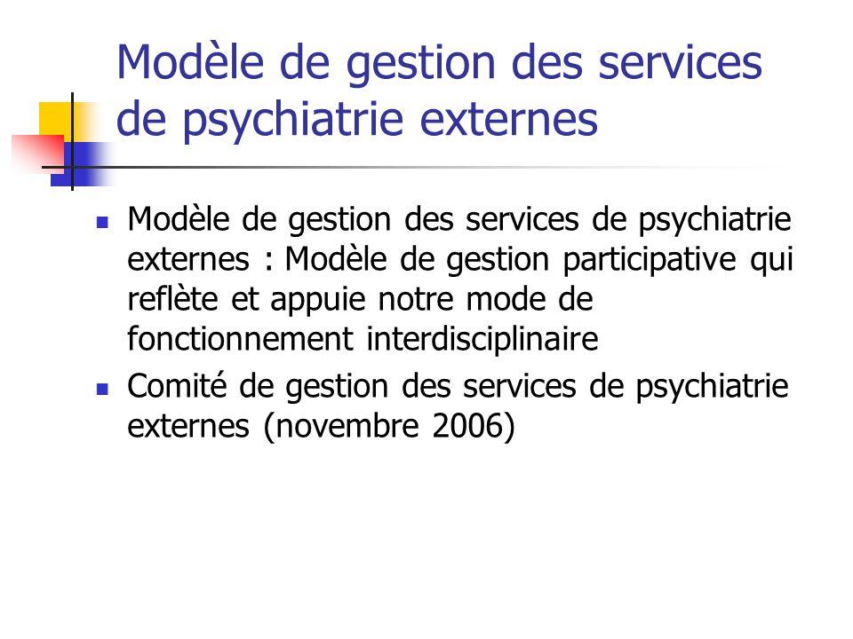 Modèle de gestion des services de psychiatrie externes