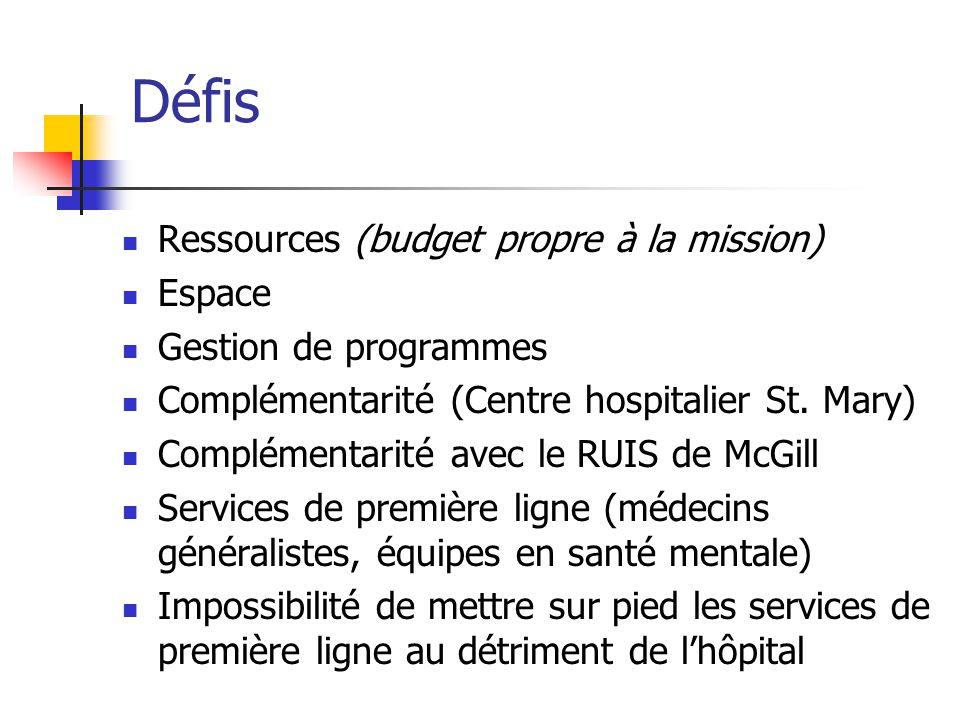 Défis Ressources (budget propre à la mission) Espace